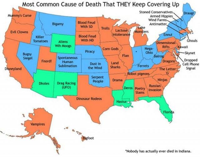 Moe Lane Death Chart